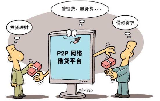 P2P网络借贷平台三大模式-源中瑞科技